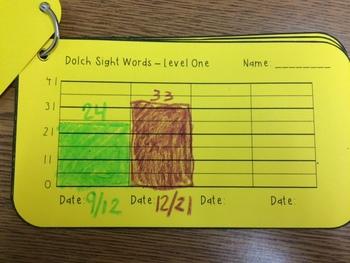 Dolch Sight Words Progress Monitoring