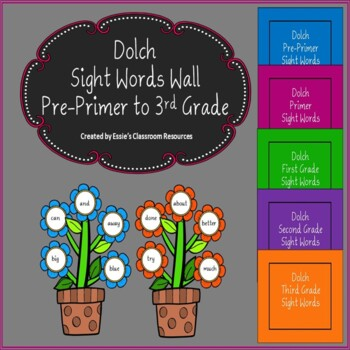 Dolch Sight Words Wall