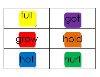 Dolch Third Grade Candy Land Sight Words