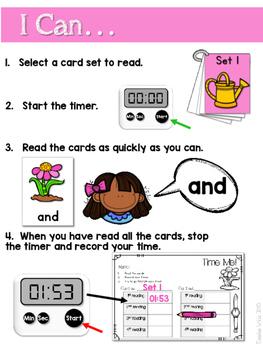 Sight Word Fluency Spring