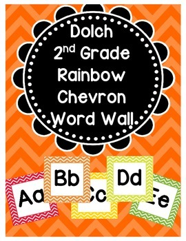 Dolch Word Wall (2nd Grade)