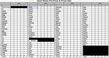 Dolch Words Assessment in Excel Spreadsheet Editable