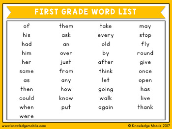 Dolch Words - Sight Word Focus Sheets - First Grade