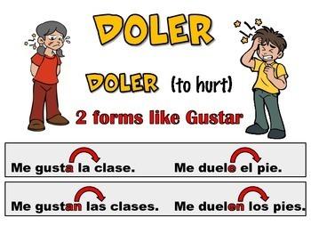 Doler Grammar Notes and Practice Powerpoint Bundle