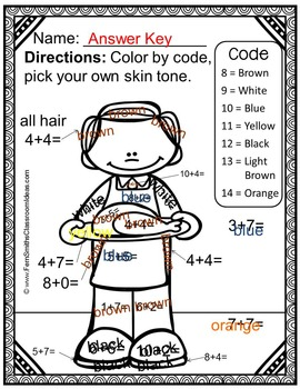Thanksgiving Color By Numbers Thanksgiving Math Addition - Dollar Deal