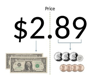 Dollar Up PowerPoint