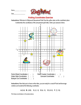 Dollywood Coordinate Plane