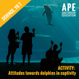 Dolphins in Captivity | Science Year 7 | Science as a Huma