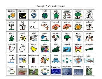 Listening and Learning Domain 6 : Cycles in Nature visuals