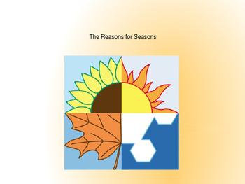 Domain 6: The reasons for seasons