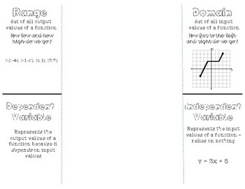 Domain, Range, Independent & Dependent Variables Interactive Notebook Foldable