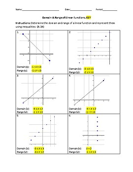 Domain & Range of Linear Functions using Graphs.