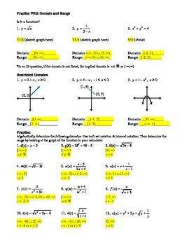 Domain & Range of Major Functions Guided Notes