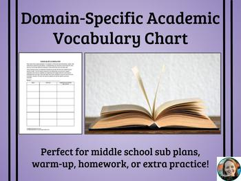 Domain Specific Vocabulary Chart