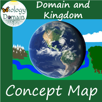 Domain and Kingdom Classification: Concept Map and Graphic
