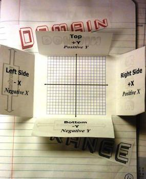 Domain and Range of a Function Foldable Interactive Notebook