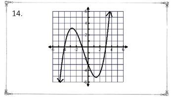 Domain and Range Graphs match