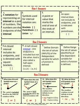 Domain and Range Foldable - Interval Notation