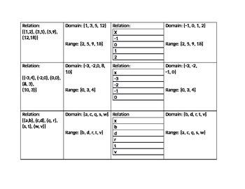 Domain and Range Matching