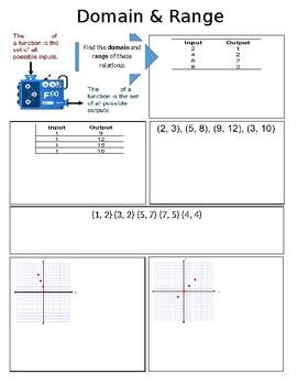 Domain and Range Note Sheet
