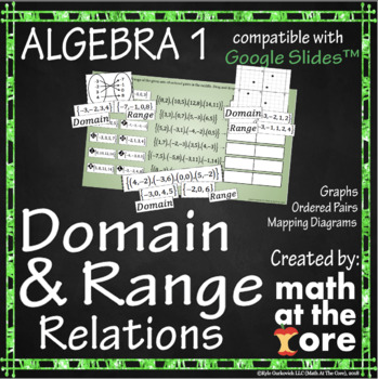 Domain And Range Relations Google Slides By Math At The Core