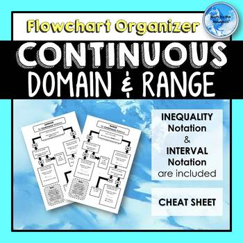 Domain and Range for Continuous Relations Flowchart Cheat Sheet