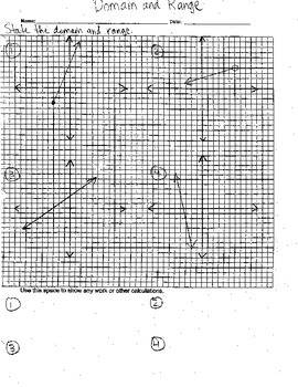 Domain and Range from a Graph #1