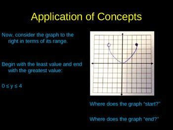 Domain and Range from a Graph PowerPoint