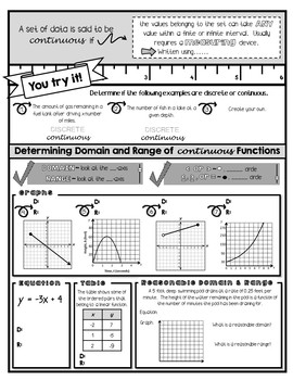 Domain and Range of Discrete and Continuous Functions Sketch Notes & Task Cards