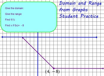 Domain and Range of Graphs