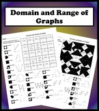 Domain and Range of Graphs Color Worksheet