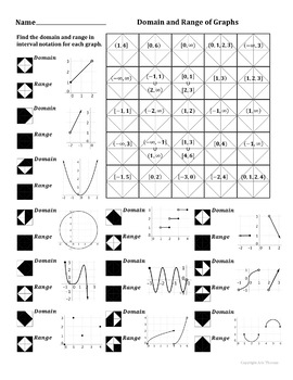 domain and range of graphs color worksheet by aric thomas tpt. Black Bedroom Furniture Sets. Home Design Ideas