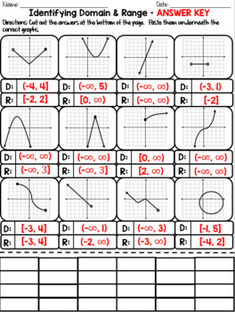 Domain and Range of Graphs Cut & Paste
