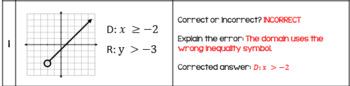 Domain and Range of Graphs Error Analysis