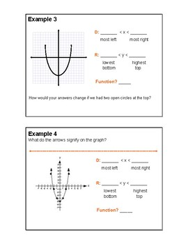 Domain and Range of Graphs Notes