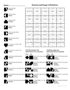 domain and range of relations color worksheet by aric thomas tpt. Black Bedroom Furniture Sets. Home Design Ideas