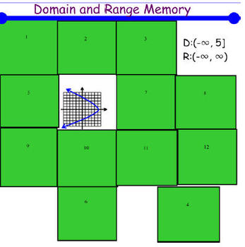 Domain and range match