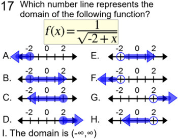 Domain of the Square Root & Division Functions - 4 Assignments on PDF