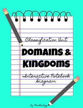 Domains and Kingdoms Classification Interactive Notebook Concept Map