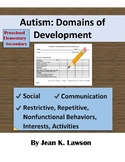 Autism Domains of Development --Target Skills, Interventions, IEP Goals