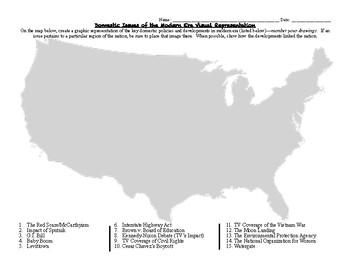 Domestic Impact of the Post-War Era Visual Map