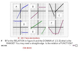 Domains of HS FUNCTIONS (Grades 9-11) Summary & 6 worksheets