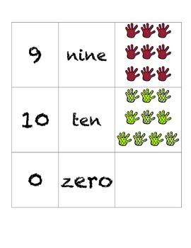 Domino Numbers- Polka Dot Hands