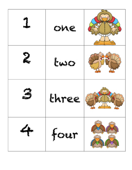 Domino Numbers: Turkey Time