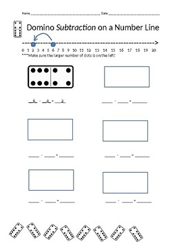 Domino + and - on a number line