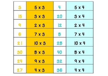 Domino game : multiplication