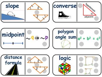 Dominoes Geometry Vocabulary