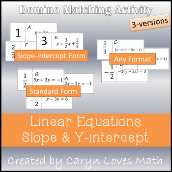 SLOPE & Y-intercept of a Linear Equation