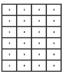 Dominoes Template - Sight Words, Equations, Pictures, Colo