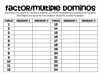 Dominos with Multiples